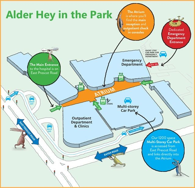 Finding your way around :: Alder Hey Children's Hospital Trust on